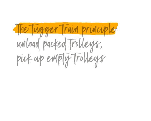 Das Routenzug-Prinzip
